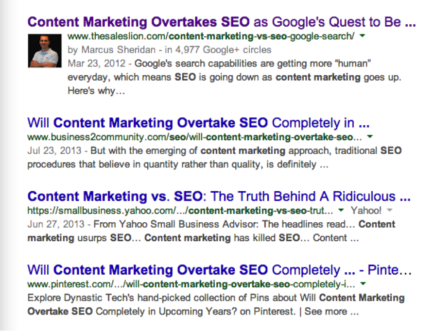 Google SERP Content Marketing