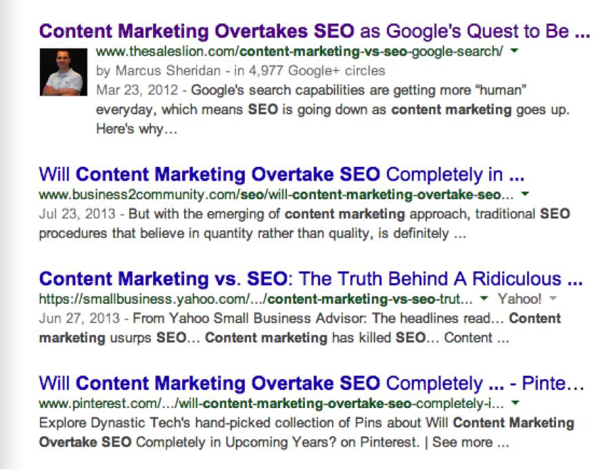 Google SERP Content Marketing