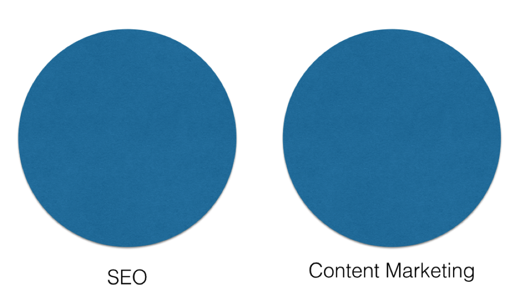 SEO vs Content Marketing